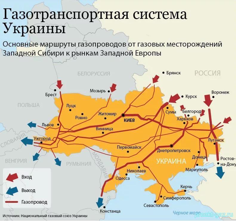 Украинская ГТС 2020 - 5 Июля 2018 - Проектирование газоснабжения