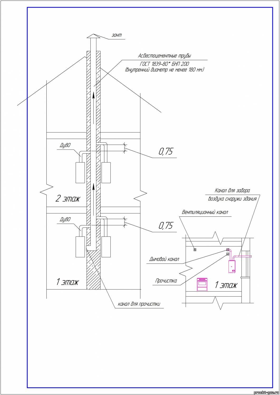 Схема вентканала в многоэтажном доме