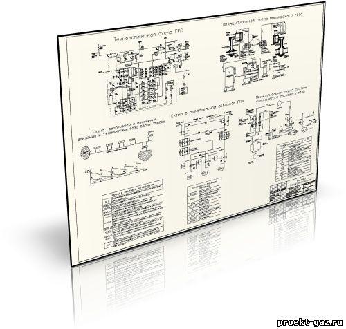 Курсовой проект по проектированию компрессорных станций
