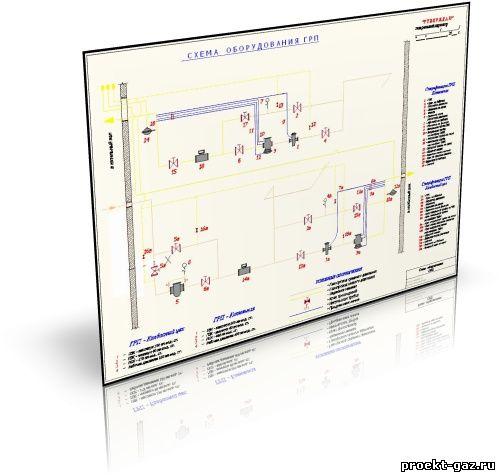 Схема ГРП