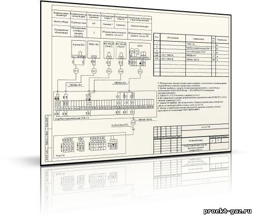 телемеханизация проектируемой ГРС