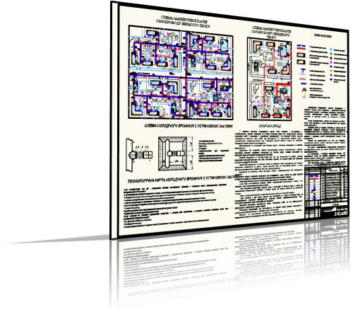 Курсовий проект: Організація обслуговування газових мереж