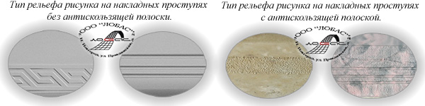 Варианты рельефа лицевой поверхности накладной проступи.